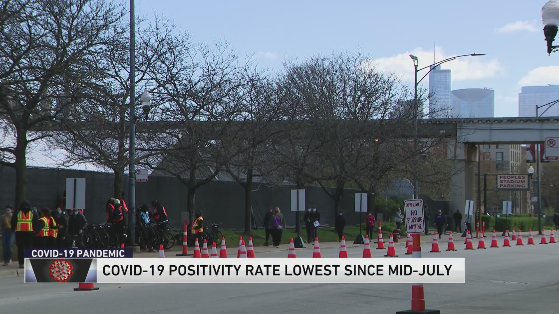 Illinois reaches lowest COVID-19 positivity rate since July